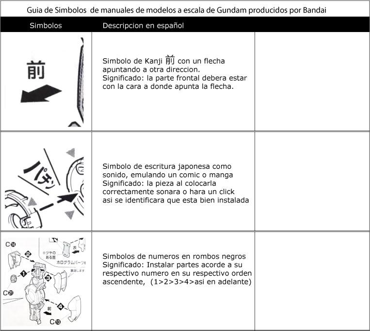 simbologia-de-manuales-de-gundam-espanol-parte-2