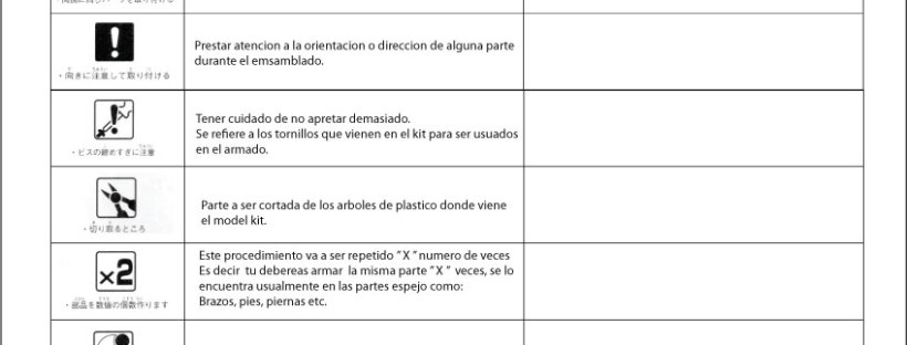 simbologia-de-manuales-de-gundam-espanol